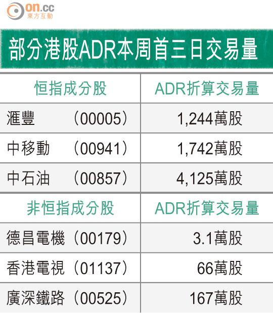 德昌撤ADR掛牌退市續有來 - 太陽報