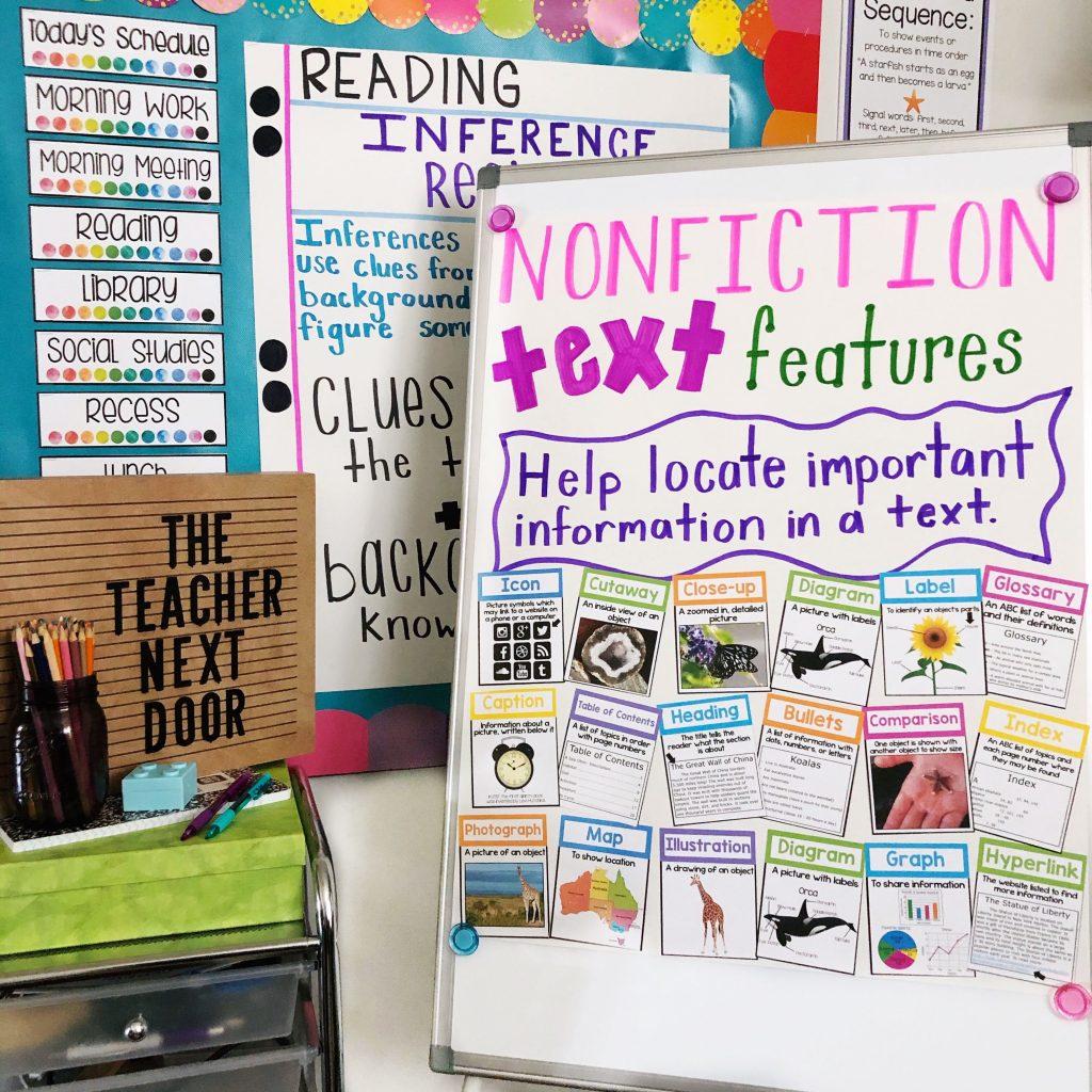 Teaching Nonfiction Text Features The Teacher Next Door