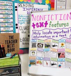 Teaching Nonfiction Text Features – The Teacher Next Door [ 1024 x 1024 Pixel ]