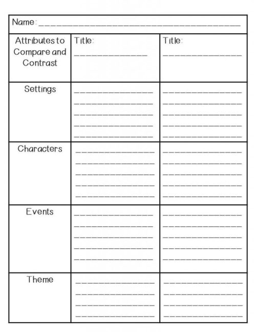 small resolution of Compare and Contrast Activities – The Teacher Next Door