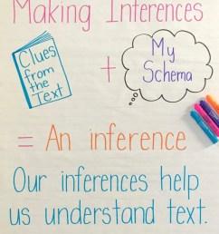 8 Activities to Build Inference Skills – The Teacher Next Door [ 1024 x 886 Pixel ]