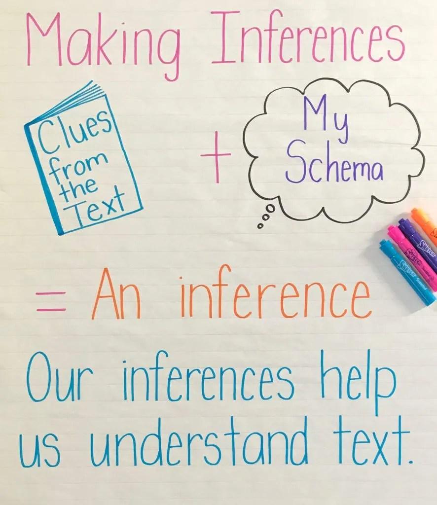 hight resolution of 8 Activities to Build Inference Skills – The Teacher Next Door