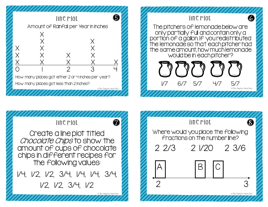 5th Grade Line Plots With Fractions Task Cards The