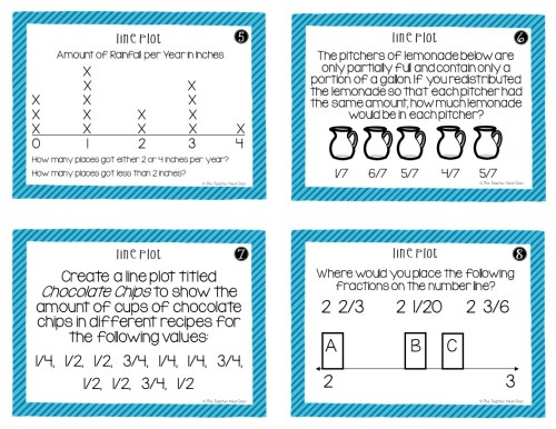 small resolution of 5th Grade Line Plots With Fractions Task Cards – The Teacher Next Door