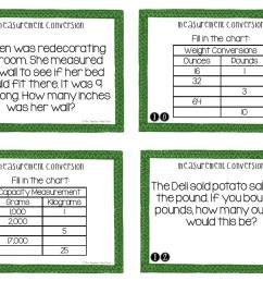 5th Grade Measurement Conversion Task Cards   Measurement Conversion Center  – The Teacher Next Door [ 816 x 1056 Pixel ]