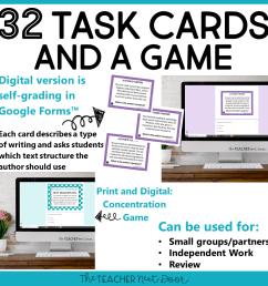 Author's Purpose Print and Digital for 3rd Grade – The Teacher Next Door [ 960 x 960 Pixel ]