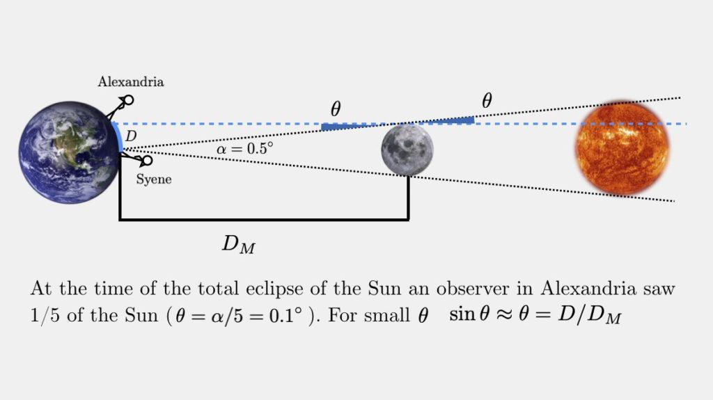 【簡単解説】月と地球の距離の求め方は?【3分でわかる】   宇宙ラボ