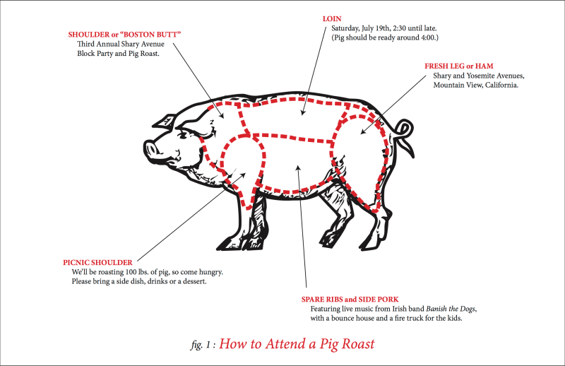 How to Attend a Pig Roast