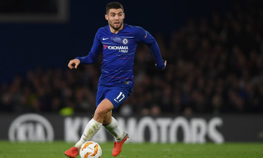 Kovacic January transfer window