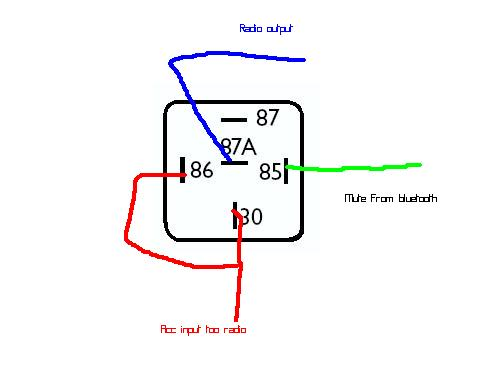 Relay diagram for bluetooth