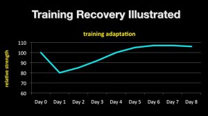 training-recovery[1]