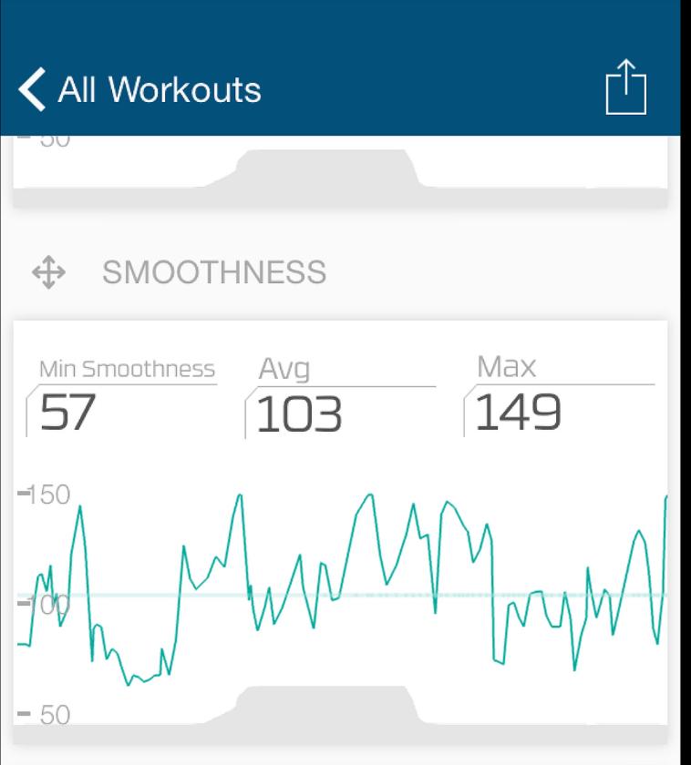 the5krunner wahoo fitness TICKR-X Running Smoothness