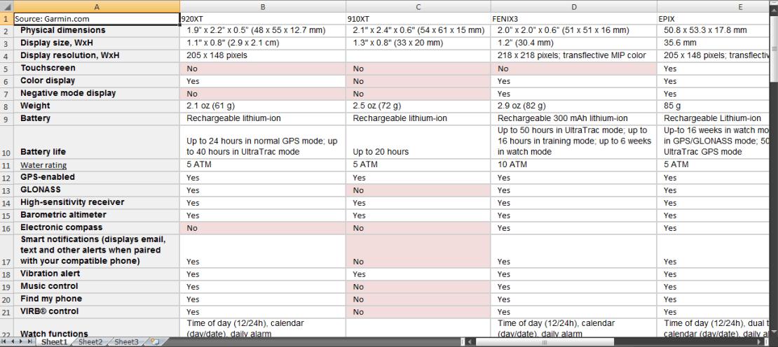 920-vs-910-vs-fenix3-vs-epix