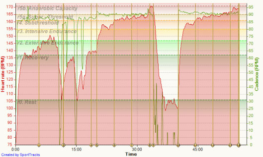 garmin 2x 15min 29-04-2015, Heart rate cad