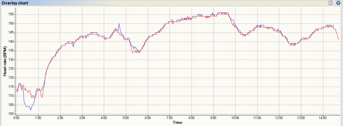Blue-Polar-Red-HRMRUN-Running-1