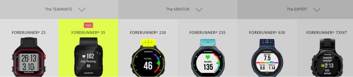 garmin-forerunner-range-2016-mentor-expert-teammate