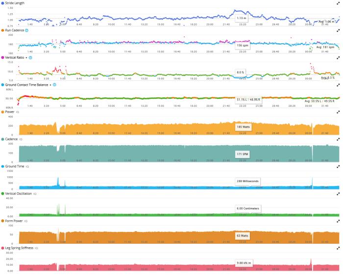 stryd metrics in garmin connect