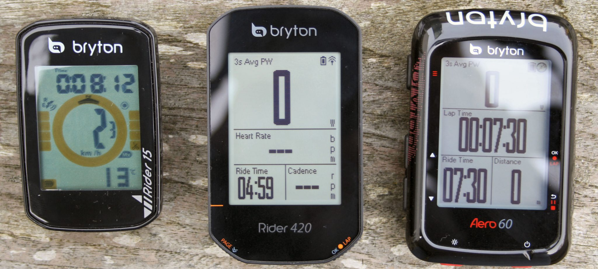 Bryton Rider 15 Review