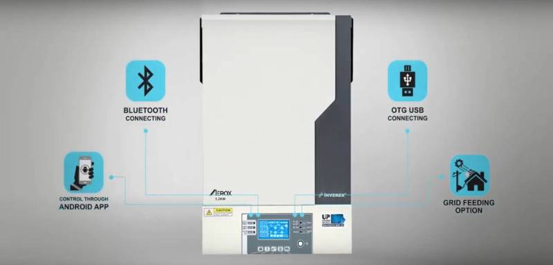 Solar energy can earn you money with on-grid solar inverters.