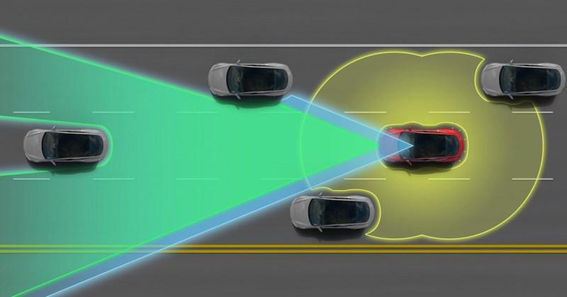 Tesla all set to achieve level 5 autonomous driving technology.