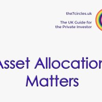 A♣ --- Asset Allocation Matters