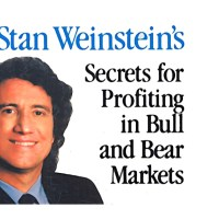Stan Weinstein's Stage System 2 – Refining Buying