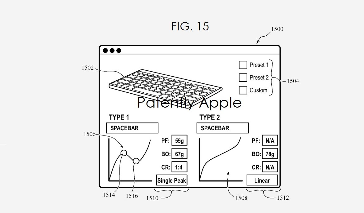 Apple may revolutionize the MacBook keyboard by allowing