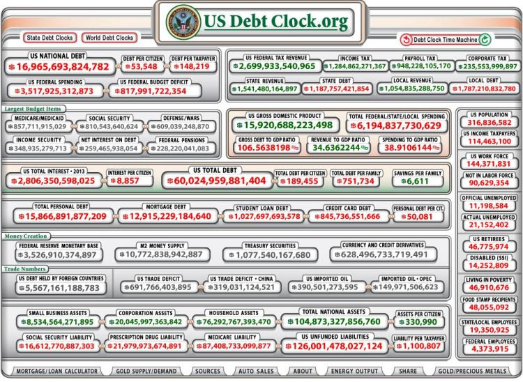 National Debt Clock 10-6-2013
