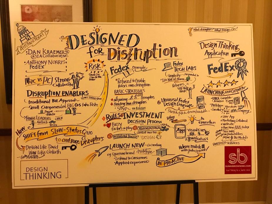 Design Thinking IA Collaborative