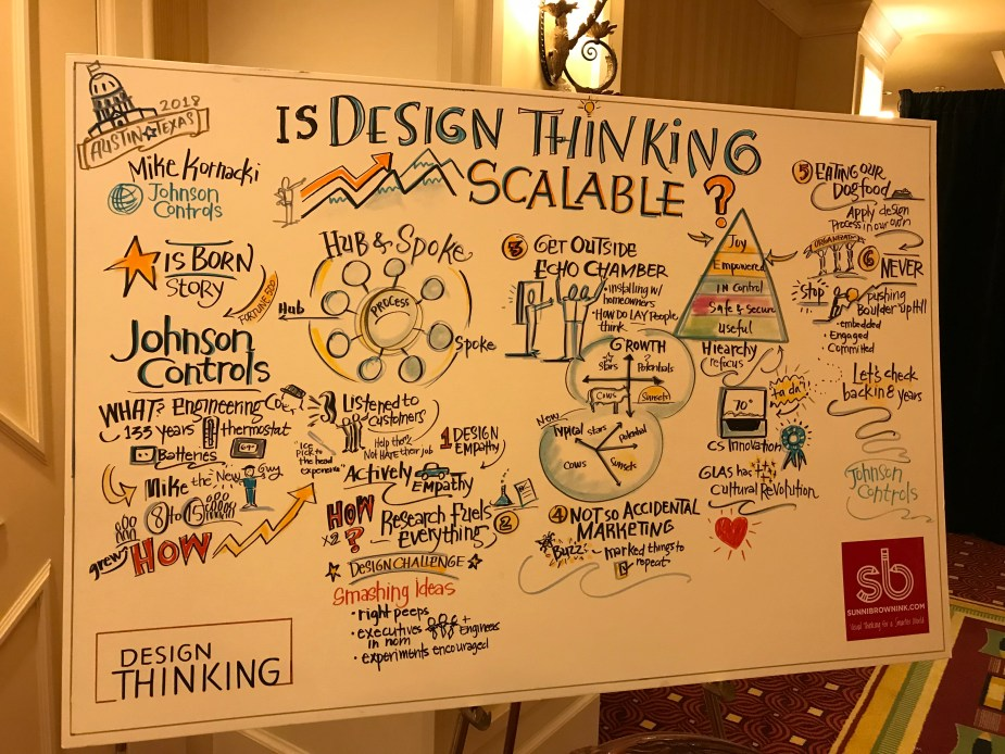 Design Thinking Scalable
