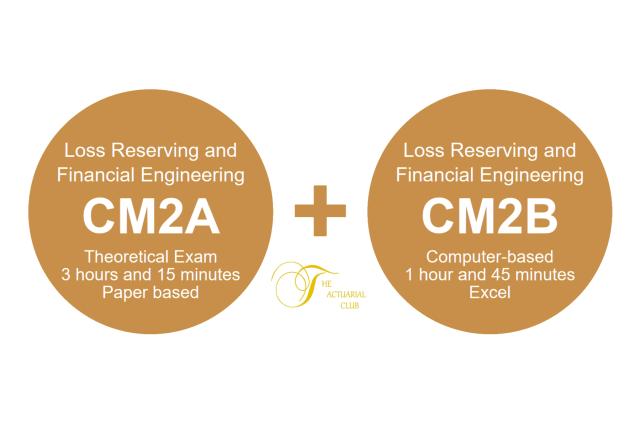 CM2 excel practice workbooks