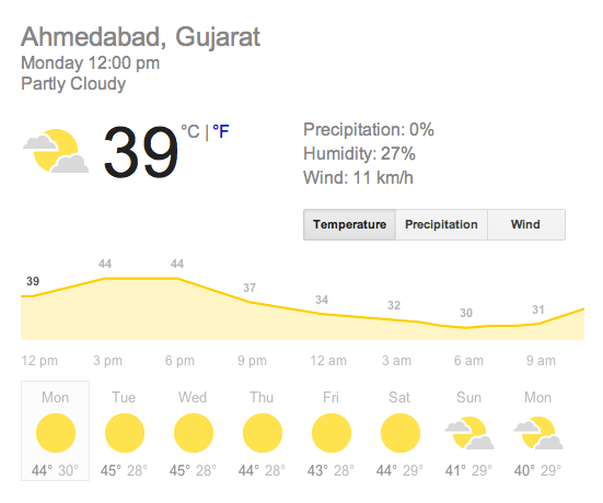 20th May 2013 temperature in Ahmedabad