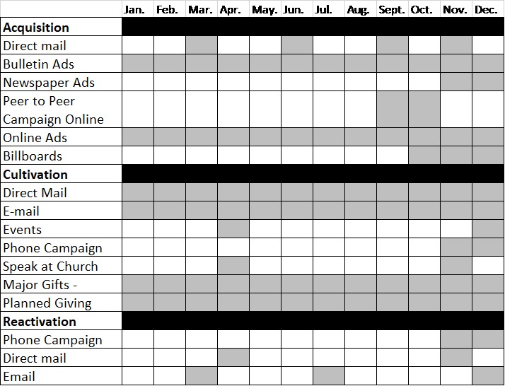 Annual Fund Calendar