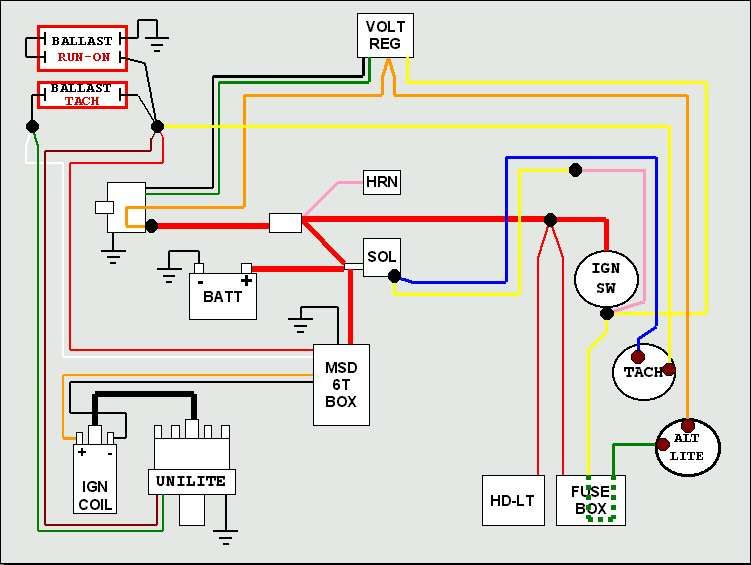 Ford Electronic Ignition Ballast Resistor Wiring Diagram