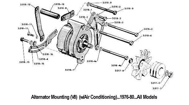 Grand Wagoneer Alternator Wiring Diagram