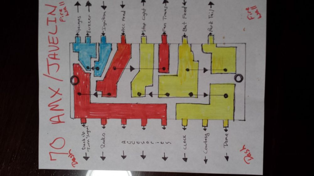 medium resolution of homemade 70 amx javelin fuse panel schematic the amc forum don t bust on my