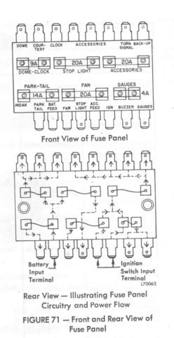 Amc Voltage Regulator Wiring Diagram 68 Javelin Fuse Panel Diagram The Amc Forum Page 1