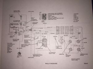 7783? Amx rally pak gauge wiring diagram  The AMC Forum