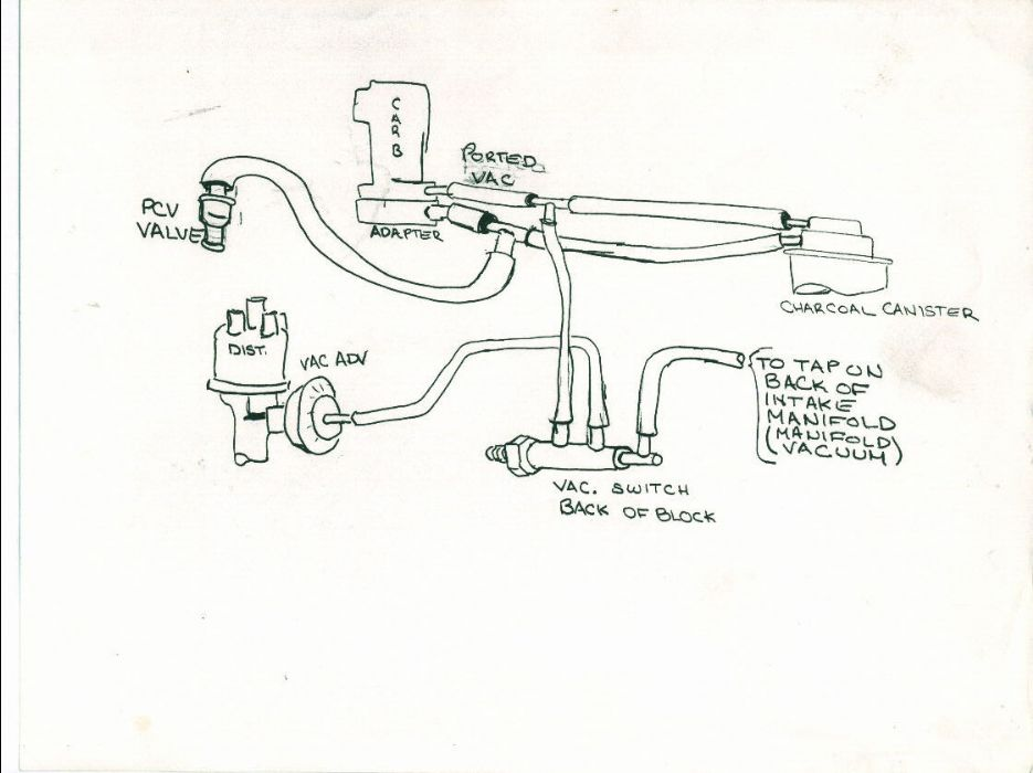 1979 Jeep Cj7 Fuel Line Diagram, 1979, Get Free Image