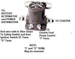 sony xplod 100db wiring diagram kohler generator transfer switch for ford 9n – 2n 8n readingrat.net