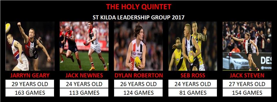 Holy Quintet