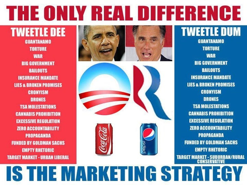 the only difference is the marketing strategy
