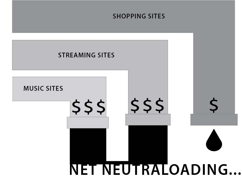 Net Neutrality Graphic
