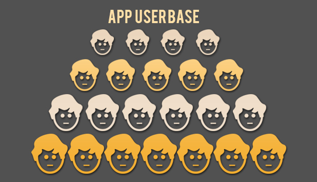 App Userbase
