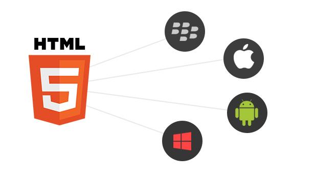 HTML5 Adoption