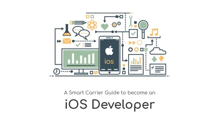 Guide to become an iOS Developer