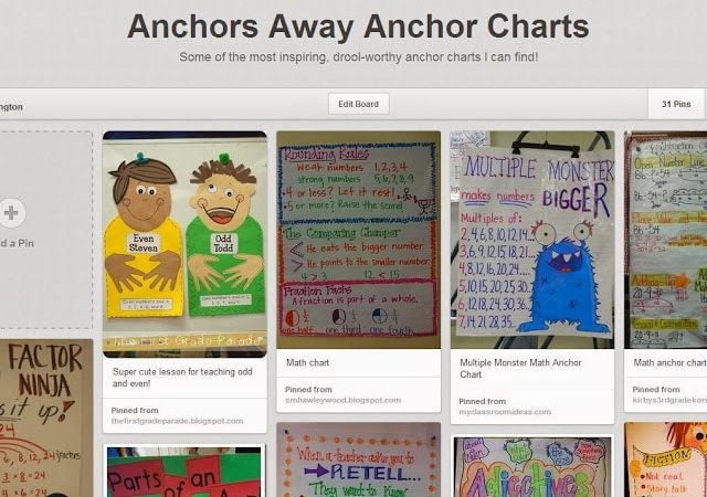 Interactive Anchor Charts- My New Obsession