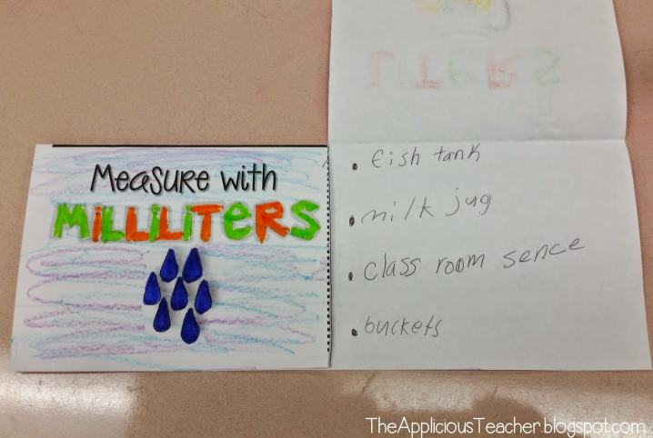 milliliters or liters flip book