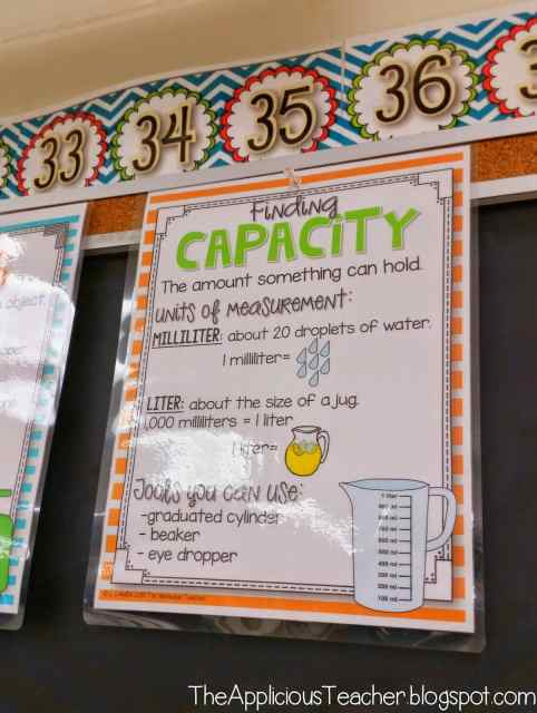 capacity reference poster
