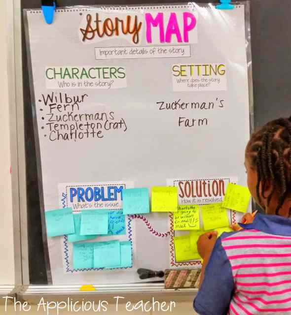 story map, problem and solution